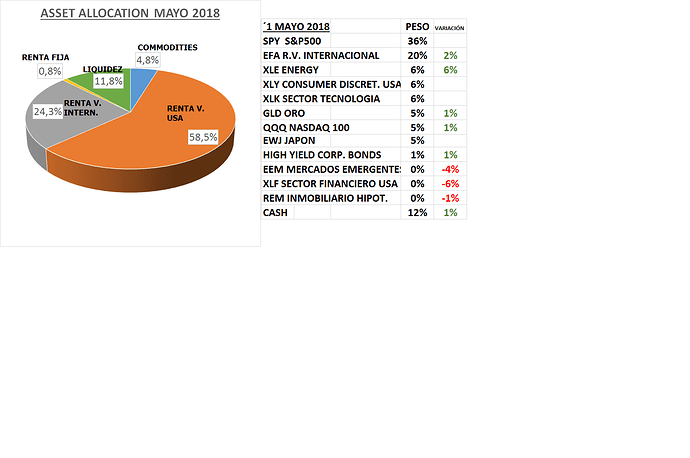 ASSETT%20ALLOCATION