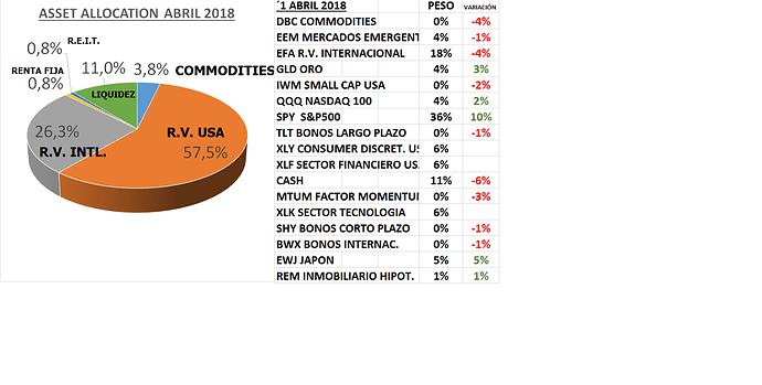 ASSET%20ALLOCATION