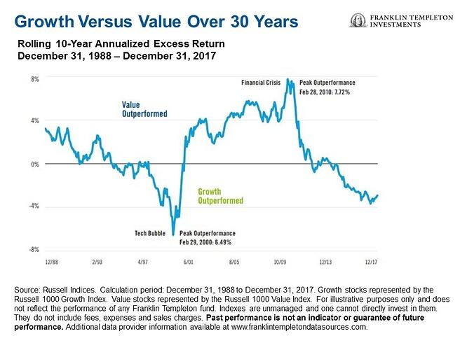 US_Chart2_GrowthVsValuePerformance_us-1