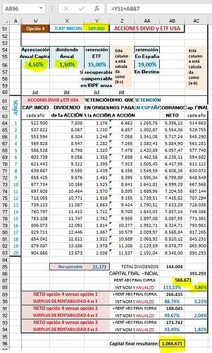 Excel Opcion 4ª 500mil inici 4,5aprecia 1,5divi