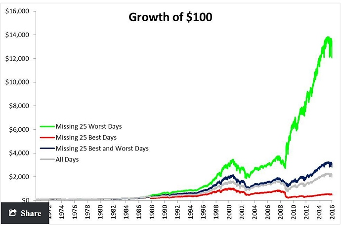 Grafico%2010