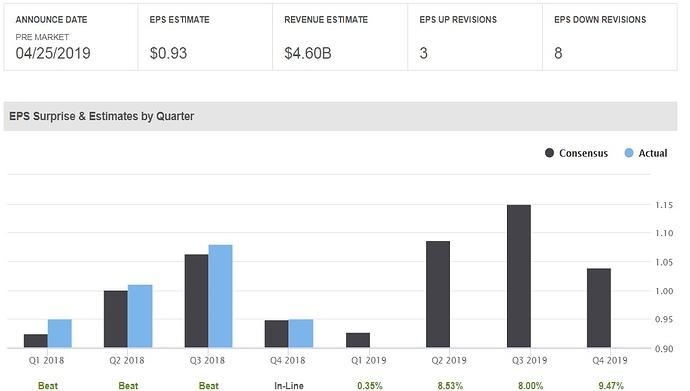 earnings%201q19