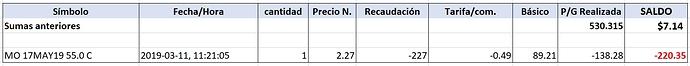 altria%20rolling%20110319