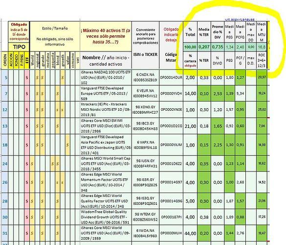 Excel 10 ETFs UCITS partiendo del World