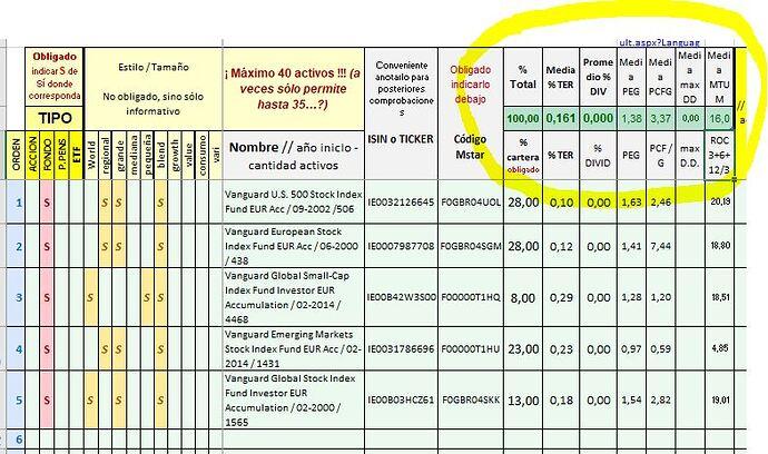 Excel Fondos Vanguard