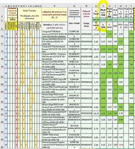 Excel 15 ETFs UCITS defi