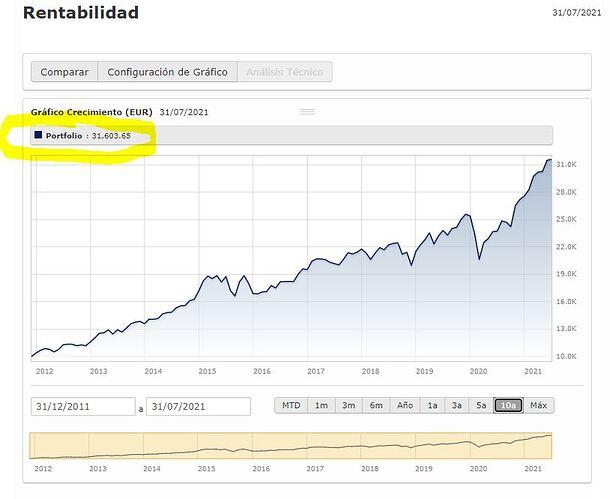 Rentab 10yr 10 ETFs UCITS partiendo del World