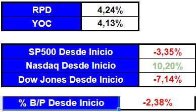 2020-06-17 - Vs Indices