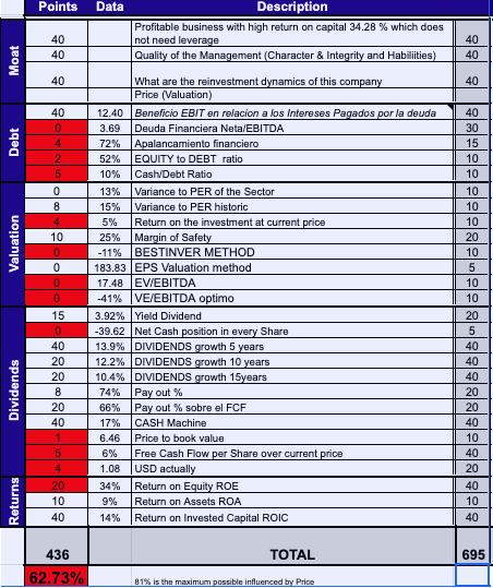 Captura de pantalla 2020-04-25 a las 11.24.14