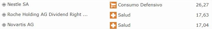 Xtrackers%20Switzerland%20UCITS%20ETF%201D%20(EUR)%20ETF%20%20LU0274221281%20-%20Google%20Chrome