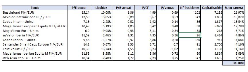 Ratios%20cartera%2031-01-2018