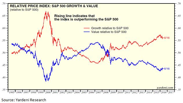 Relative_Price_Index