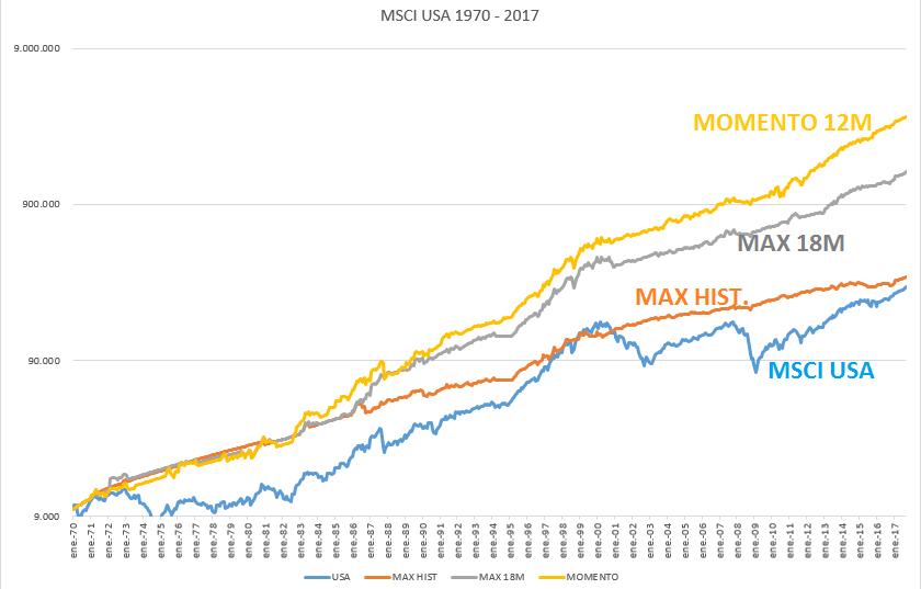 MAX HIST 2