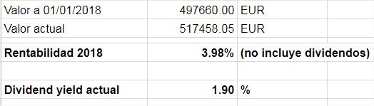 %20D51%20Global%20Teforras%20Portfolio%20divyield