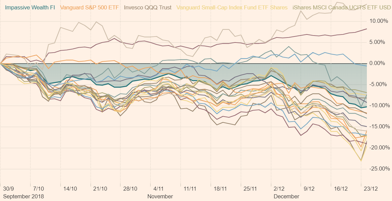 Chart%2012_30_2018%204_56_19%20AM