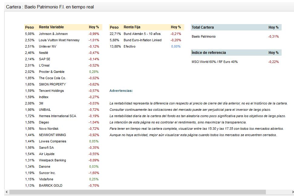 Screenshot_2018-07-17%20Baelo%20Patrimonio%20Cartera%20en%20Tiempo%20Real