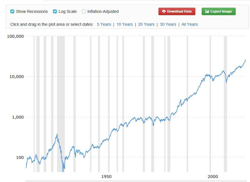 Dow%20Jones%20sin%20inflaci%C3%B3n