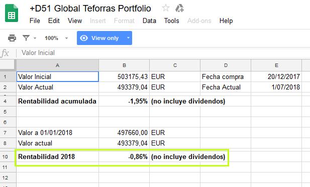 Screenshot_2018-07-01%20%20D51%20Global%20Teforras%20Portfolio