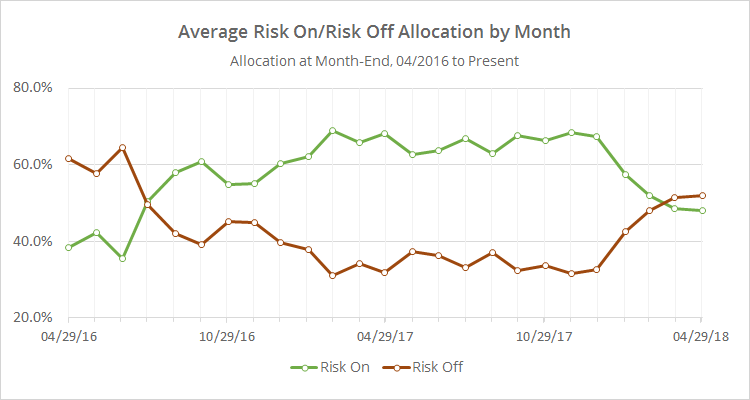 risk%20on%20off