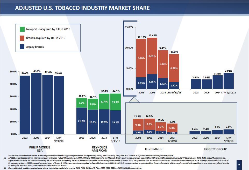 tabaco%20en%20usa