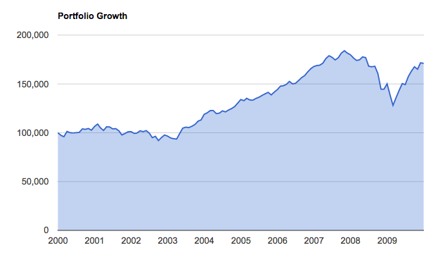 cienmil%20%20100m
