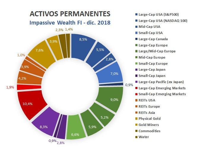 ACTIVOS%20PERMANENTES-2018-12-07B
