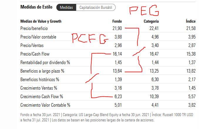 PEG y PCFG