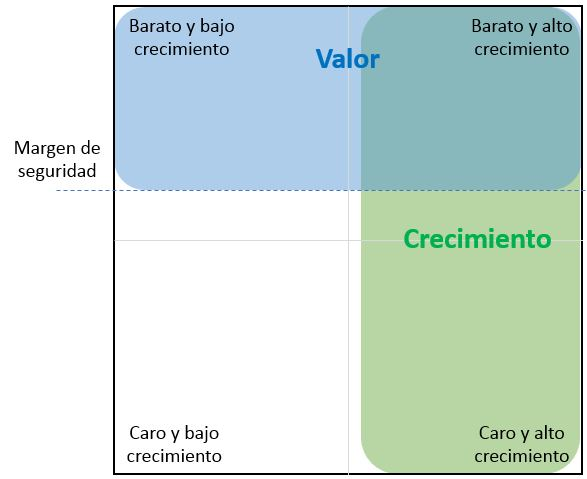 gráfico 5